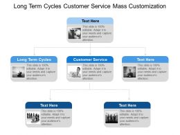 Long Term Cycles Customer Service Mass Customization Remote Connect