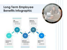 Long Term Employee Benefits Infographic