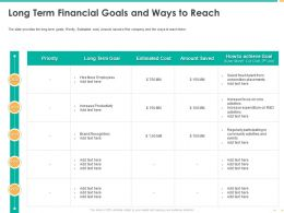 Long Term Financial Goals And Ways To Reach Estimated Cost Ppt Presentation Topics