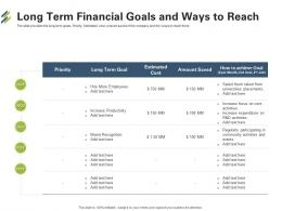 Long Term Financial Goals And Ways To Reach First Venture Capital Funding Ppt Grid