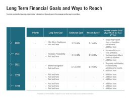 Long Term Financial Goals And Ways To Reach M3359 Ppt Powerpoint Presentation Ideas