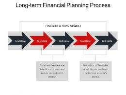 Long Term Financial Planning Process Powerpoint Slide Clipart