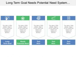 Long Term Goal Needs Potential Need System Process Implementation