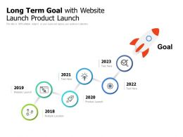 Long Term Goal With Website Launch Product Launch