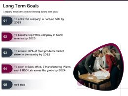 Long Term Goals Lab Across Ppt Powerpoint Presentation Background Designs