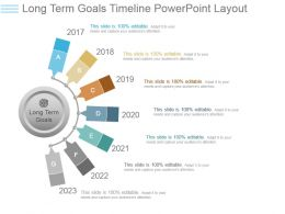 Long Term Goals Timeline Powerpoint Layout