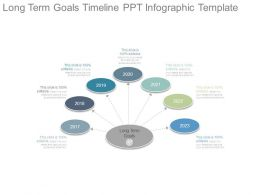 Long Term Goals Timeline Ppt Infographic Template