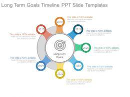 Long Term Goals Timeline Ppt Slide Templates