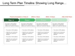 Long Term Plan Timeline Showing Long Range Planning With Phases