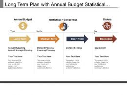 Long Term Plan With Annual Budget Statistical Consensus And Orders