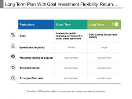 Long Term Plan With Goal Investment Flexibility Return And Expected Outcome
