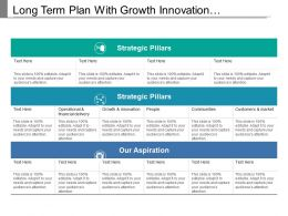 Long Term Plan With Growth Innovation Environment Customers And Markets