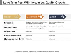 Long Term Plan With Investment Quality Growth Management And Earnings