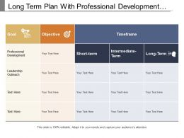 Long Term Plan With Professional Development Outreach And Objectives