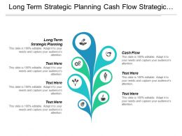 Long Term Strategic Planning Cash Flow Strategic Models Capital Expansion Cpb