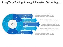 Long Term Trading Strategy Information Technology Business Plan Cpb