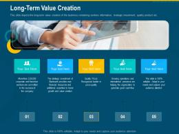 Long Term Value Creation Investment Pitch Raise Funding Series B Venture Round Ppt Styles Slide
