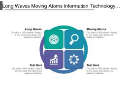 Long Waves Moving Atoms Information Technology Business Steering