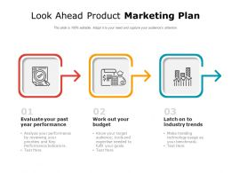 Look Ahead Product Marketing Plan