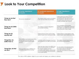 Look To Your Competition Planning A728 Ppt Powerpoint Presentation File Design Templates