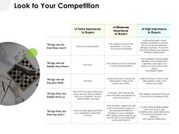 Look To Your Competition Ppt Powerpoint Presentation Inspiration