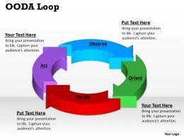 Loop 32