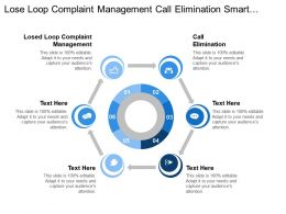 Lose Loop Complaint Management Call Elimination Smart Technology