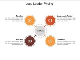 Loss Leader Pricing Ppt Powerpoint Presentation File Grid Cpb
