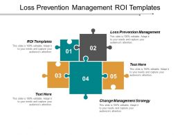 Loss Prevention Management Roi Templates Change Management Strategy Cpb