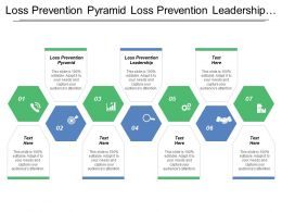 Loss Prevention Pyramid Loss Prevention Leadership Prioritising People