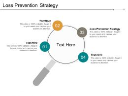 Loss Prevention Strategy Ppt Powerpoint Presentation File Gallery Cpb