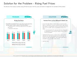 Loss Revenue Financials Decline Automobile Company Solution For The Problem Rising Fuel Prices Ppt Clipart