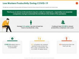 Loss Workers Productivity During COVID 19 Losing More Ppt Powerpoint Presentation Gallery Rules