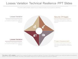Losses Variation Technical Resilience Ppt Slides