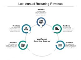 Lost Annual Recurring Revenue Ppt Powerpoint Presentation Gallery Template