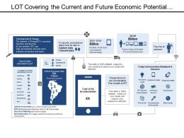 lot_covering_the_current_and_future_economic_potential_with_risks_and_benefit_overvie_Slide01