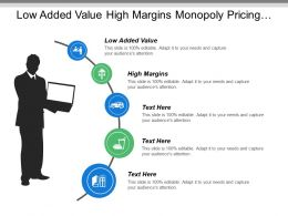 Low Added Value High Margins Monopoly Pricing Real Environment