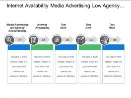 Low Agency Accountability Limited Internet Availability Media Advertising