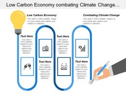 Low Carbon Economy Combating Climate Change Communication Technology