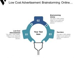 Low Cost Advertisement Brainstorming Online Global Inventory Management Pricing Cpb
