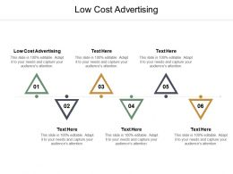 Low Cost Advertising Ppt Powerpoint Presentation Visual Aids Deck Cpb