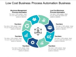 Low Cost Business Process Automation Business Management Process Automation Cpb