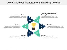 Low Cost Fleet Management Tracking Devices Ppt Powerpoint Presentation Professional Outline Cpb