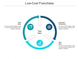 Low Cost Franchises Ppt Powerpoint Presentation Model Backgrounds Cpb