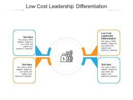 Low Cost Leadership Differentiation Ppt Powerpoint Presentation Portfolio Background Designs Cpb
