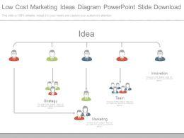 Low Cost Marketing Ideas Diagram Powerpoint Slide Download