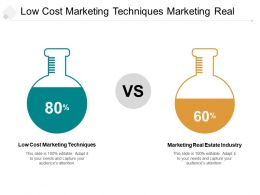 Low Cost Marketing Techniques Marketing Real Estate Industry Cpb