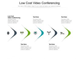 Low Cost Video Conferencing Ppt Powerpoint Presentation Inspiration Pictures Cpb