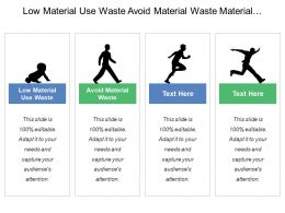 Low Material Use Waste Avoid Material Waste Material Process