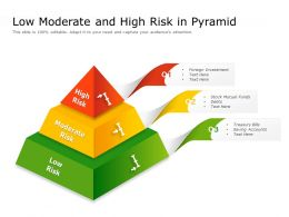 Low Moderate And High Risk In Pyramid